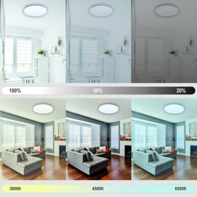 "Apvalus lubinis LED šviestuvas ""SOPOT"" 2x36W 4"